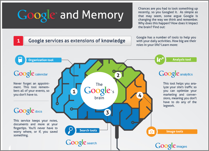 google-and-your-memory-infographic IMG