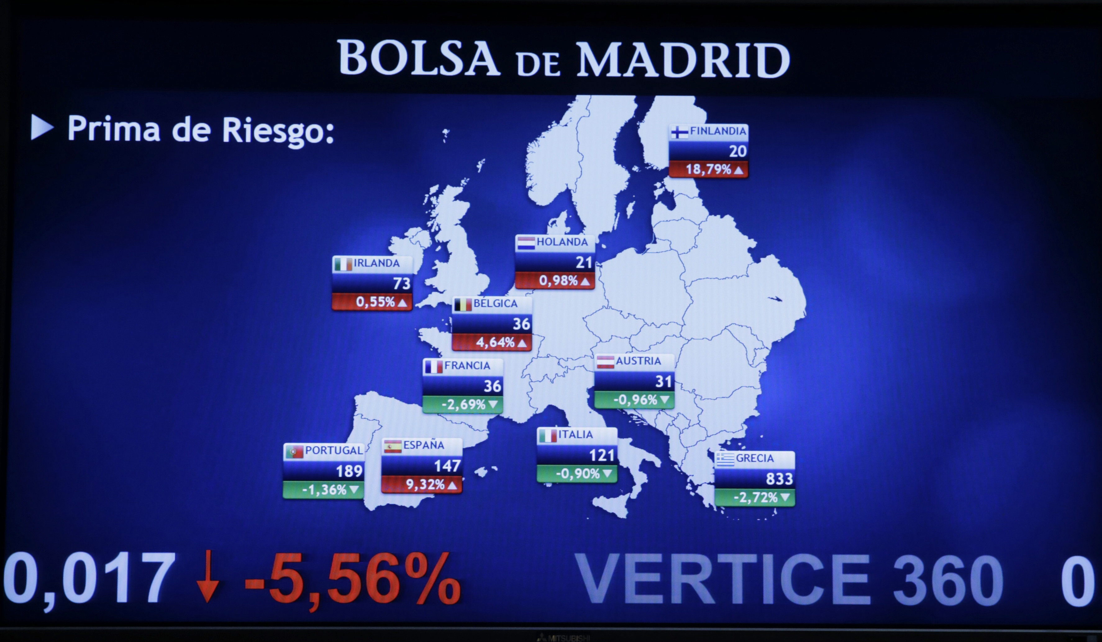 innocent european markets European markets finished sharply lower today with shares in germany leading the region the dax is down 221% while france's cac 40 is off 211% and london's ftse 100 is lower by 127.