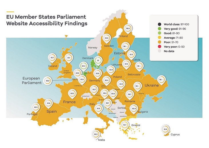 EU Parliament's website criticised for poor accessibility